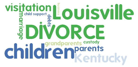Word cloud of words related to divorce and Louisville